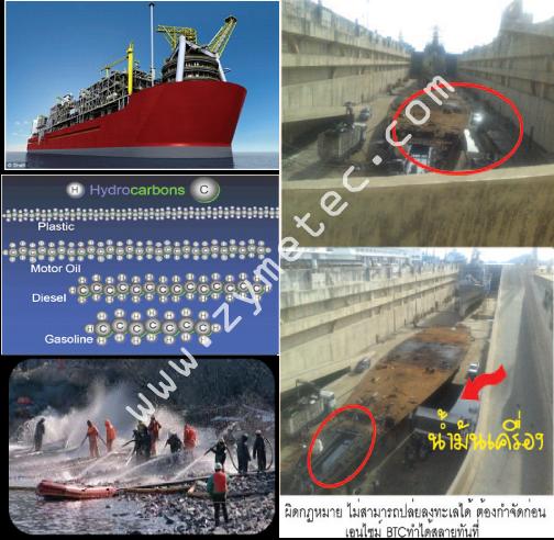 การทำลายน้ำมันในทะเลและก่อนลงทะเล/zymetec